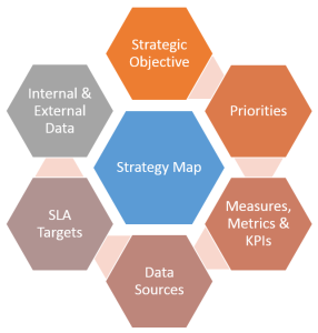 Acolyst Strategy Map